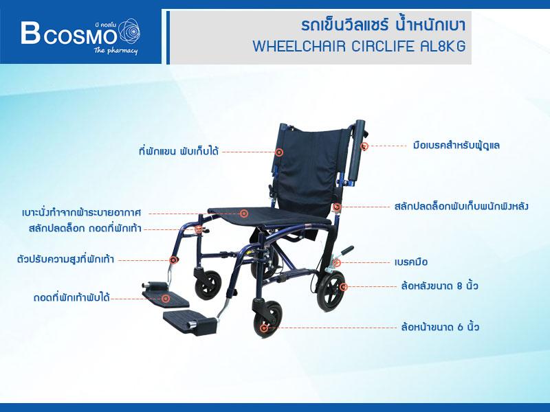 WC1103-BL-รถเข็นน้ำหนักเบา-Wheelchair-AL8KG-สีน้ำเงิน-detail