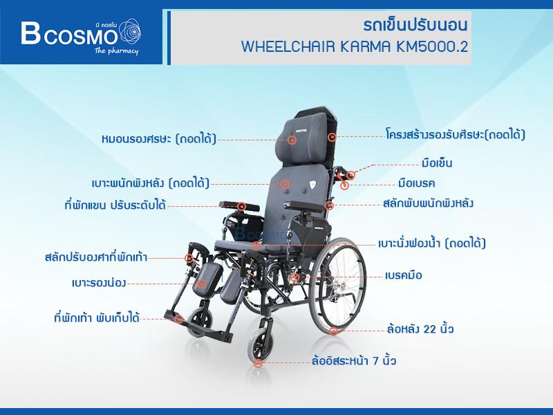 WC1501-รถเข็นปรับนอน-WHEELCHAIR-KARMA-KM5000.2_D4 รถเข็นปรับนอน WHEELCHAIR KARMA KM5000.2