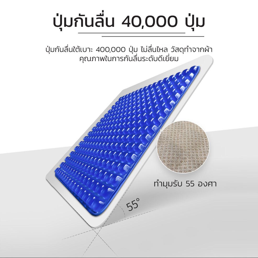 EB1832 40 40 3