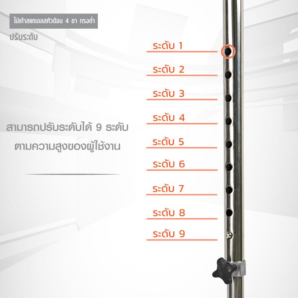 EW0044 1 Details 2